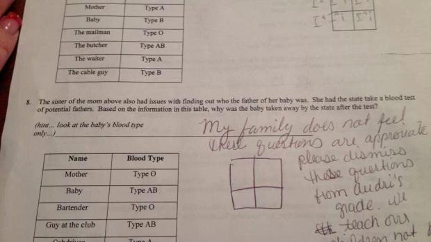 studies about homework being bad
